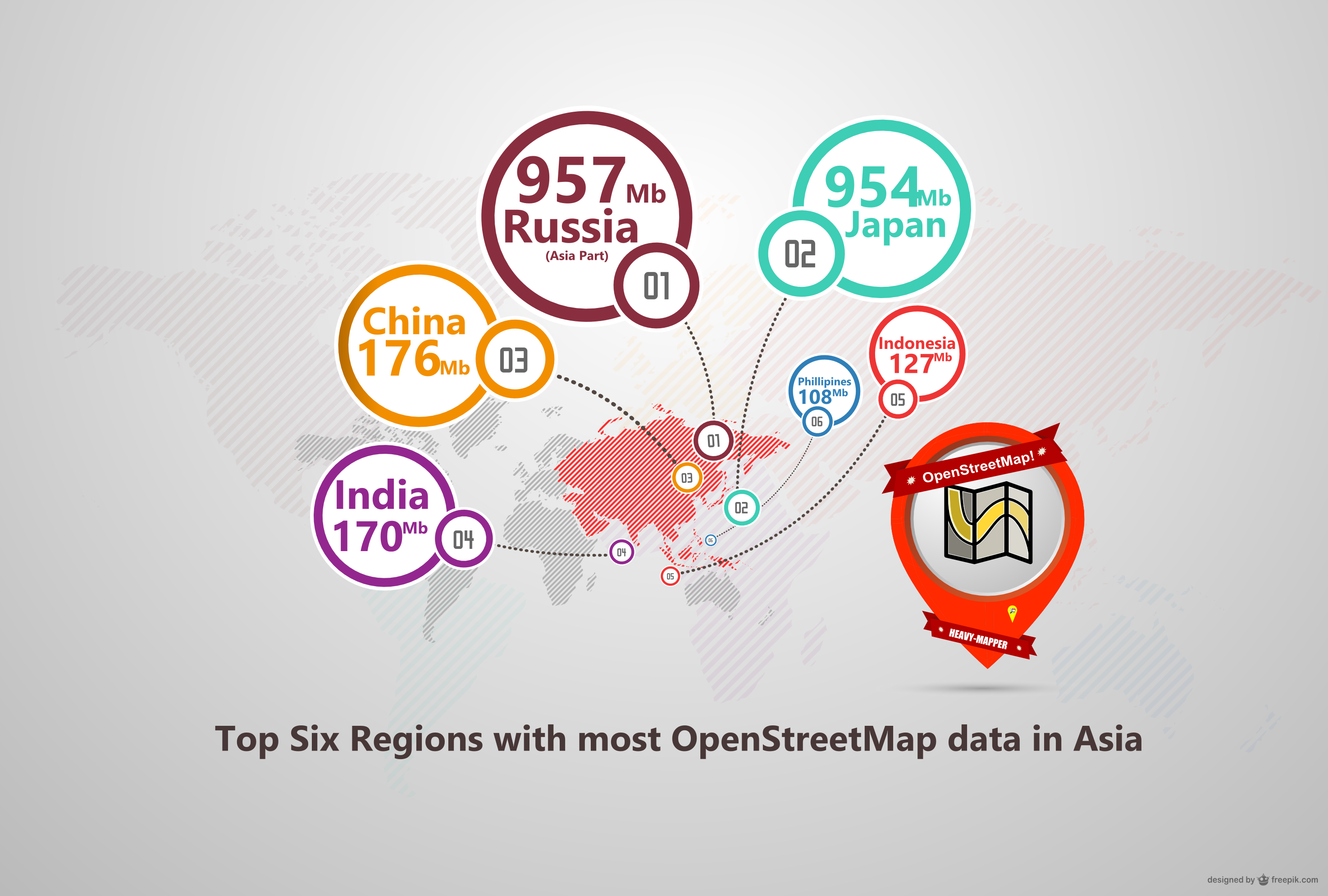Six Top Regions with Most OpenStreetMap Data in Asia